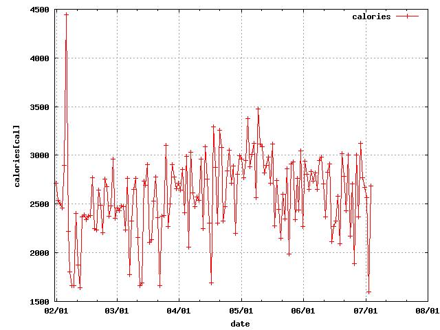 20160704cal