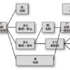 形態素解析API自作 まずはMeCabインストール