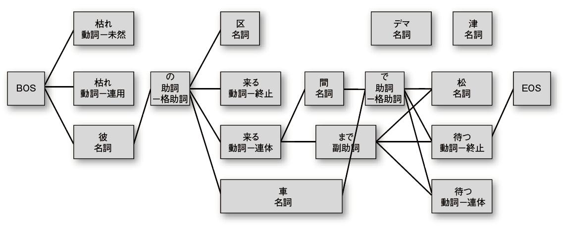 fig_jpma_lattice1